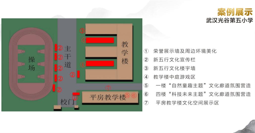 光谷五小 (4).jpg
