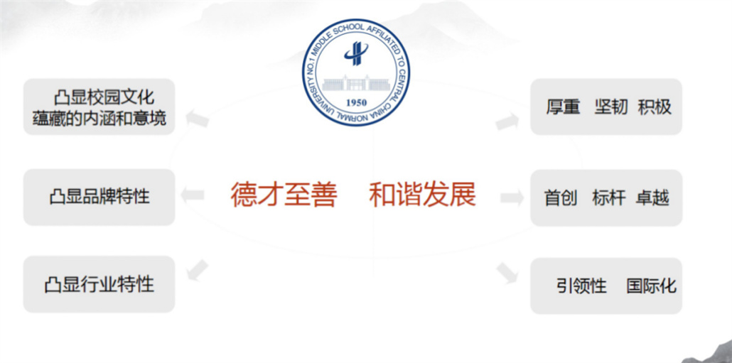 华中师范大学附属中学 (1).jpg